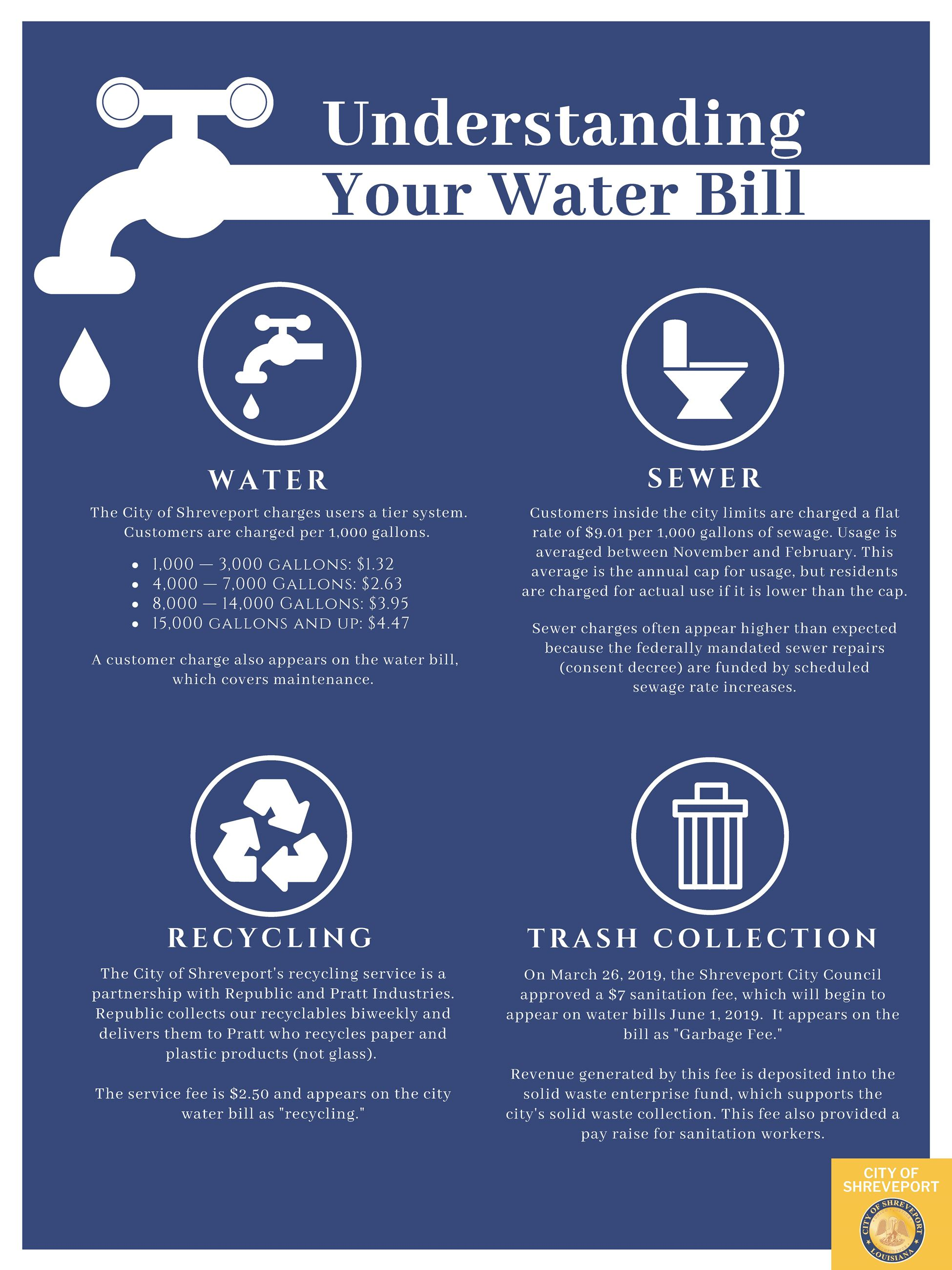 Understanding Your Water Bill